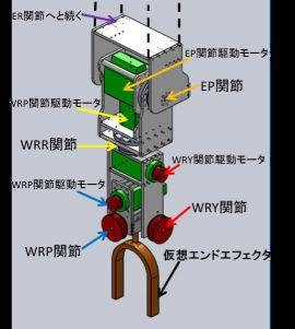 図2.EP関節までの3D CADモデル
